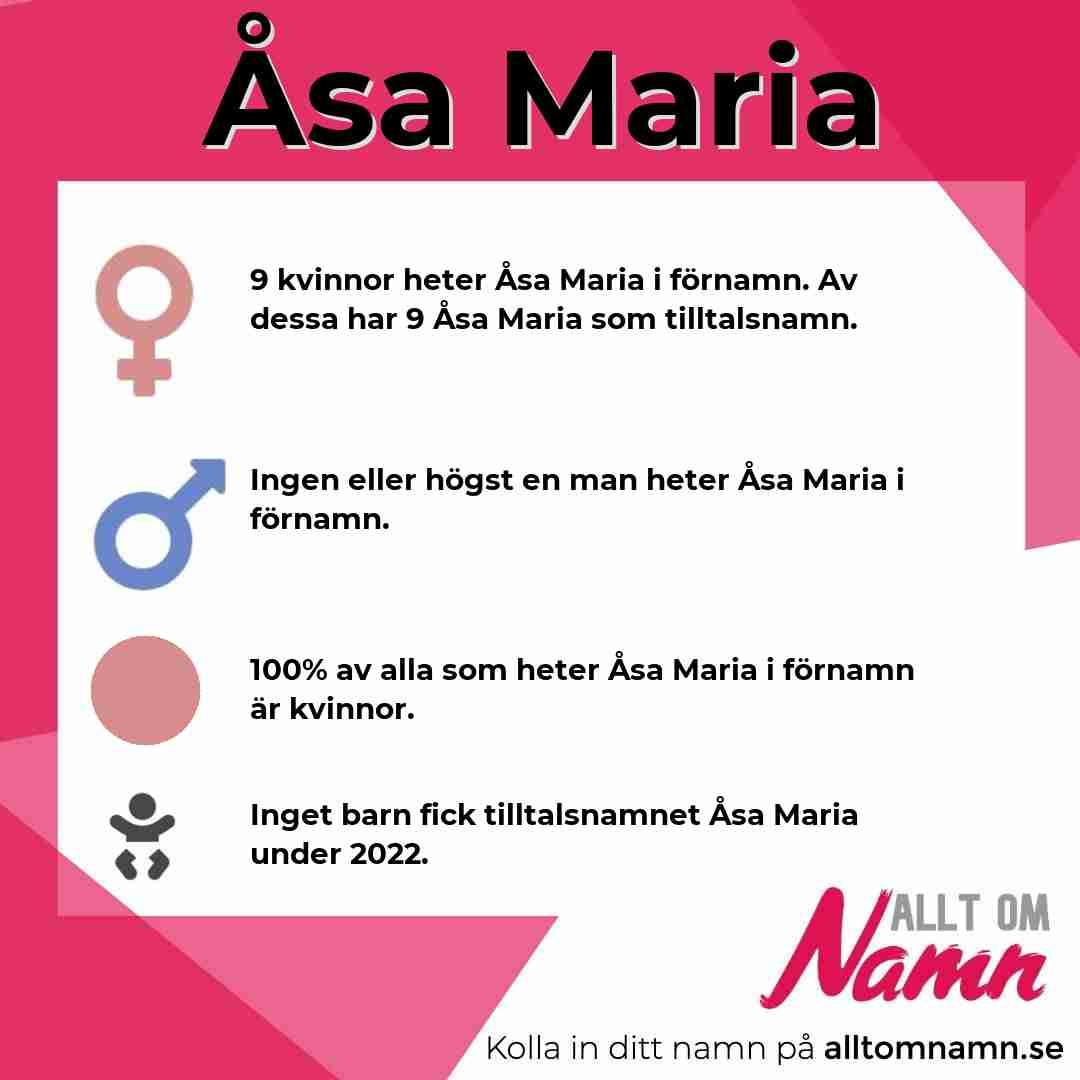 Bild som visar hur många som heter Åsa Maria