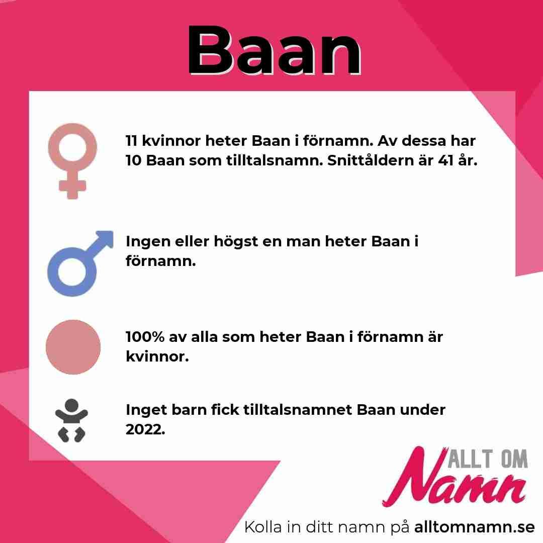 Bild som visar hur många som heter Baan