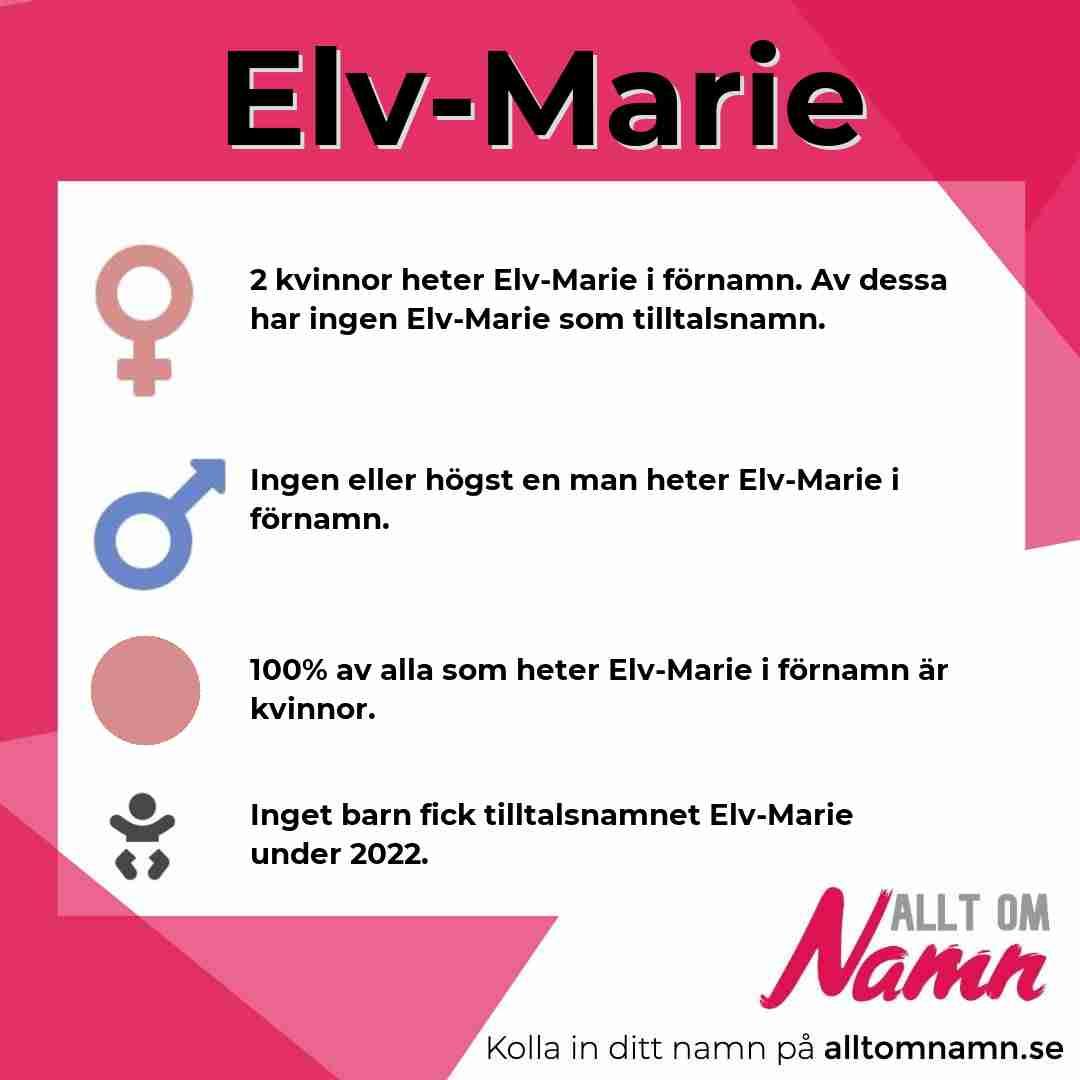 Bild som visar hur många som heter Elv-Marie