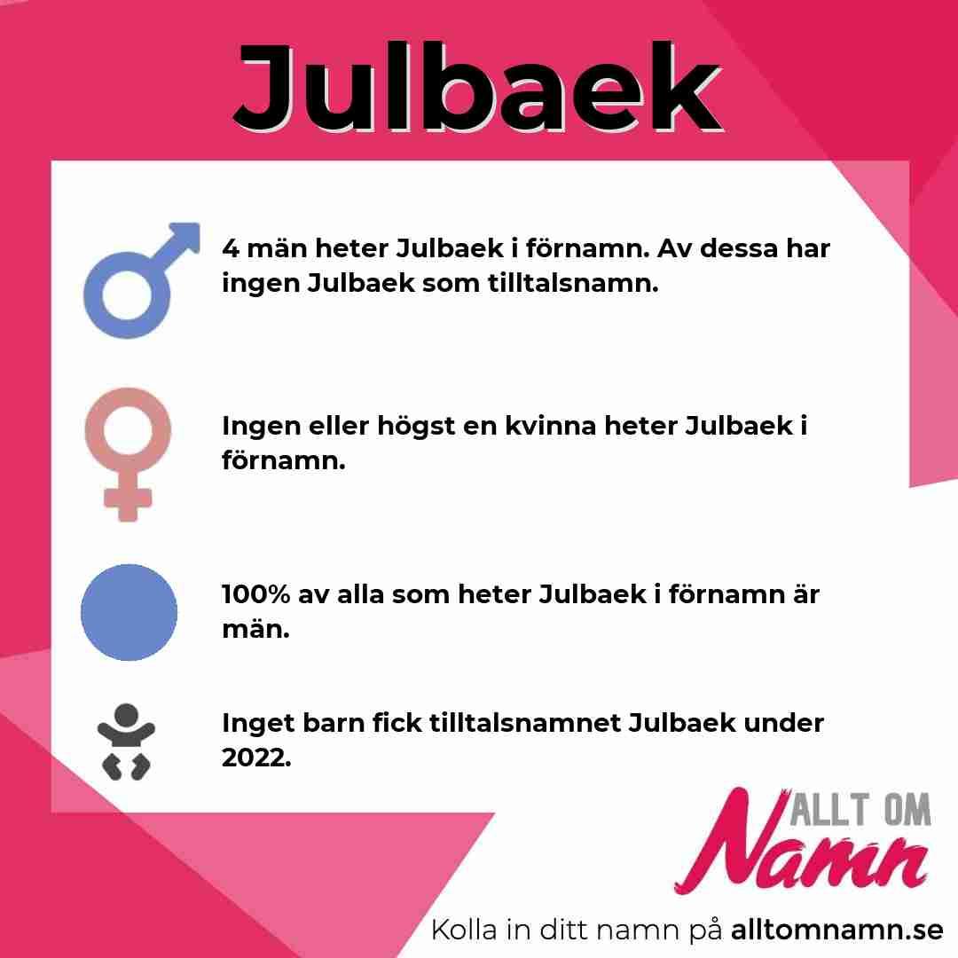 Bild som visar hur många som heter Julbaek