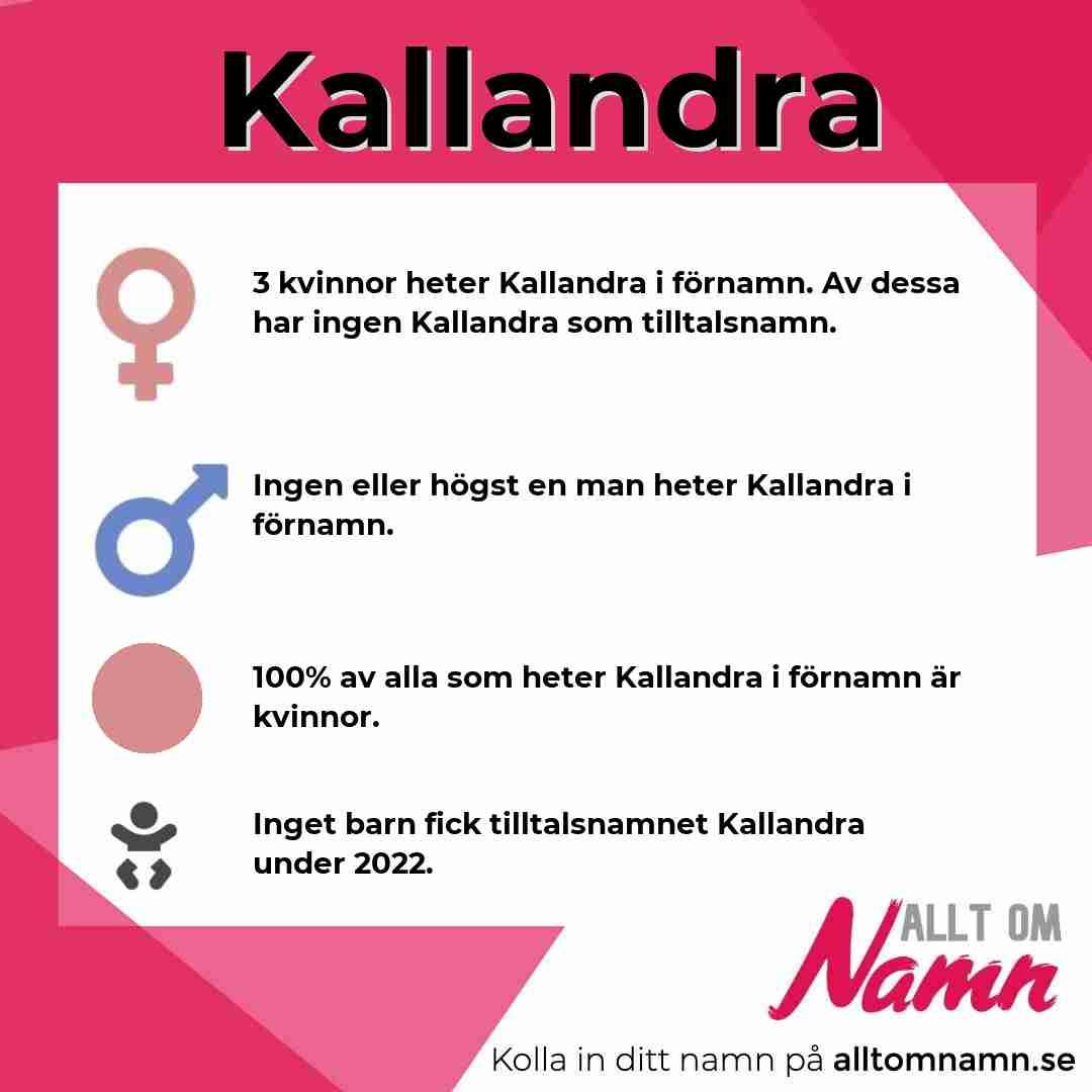 Bild som visar hur många som heter Kallandra