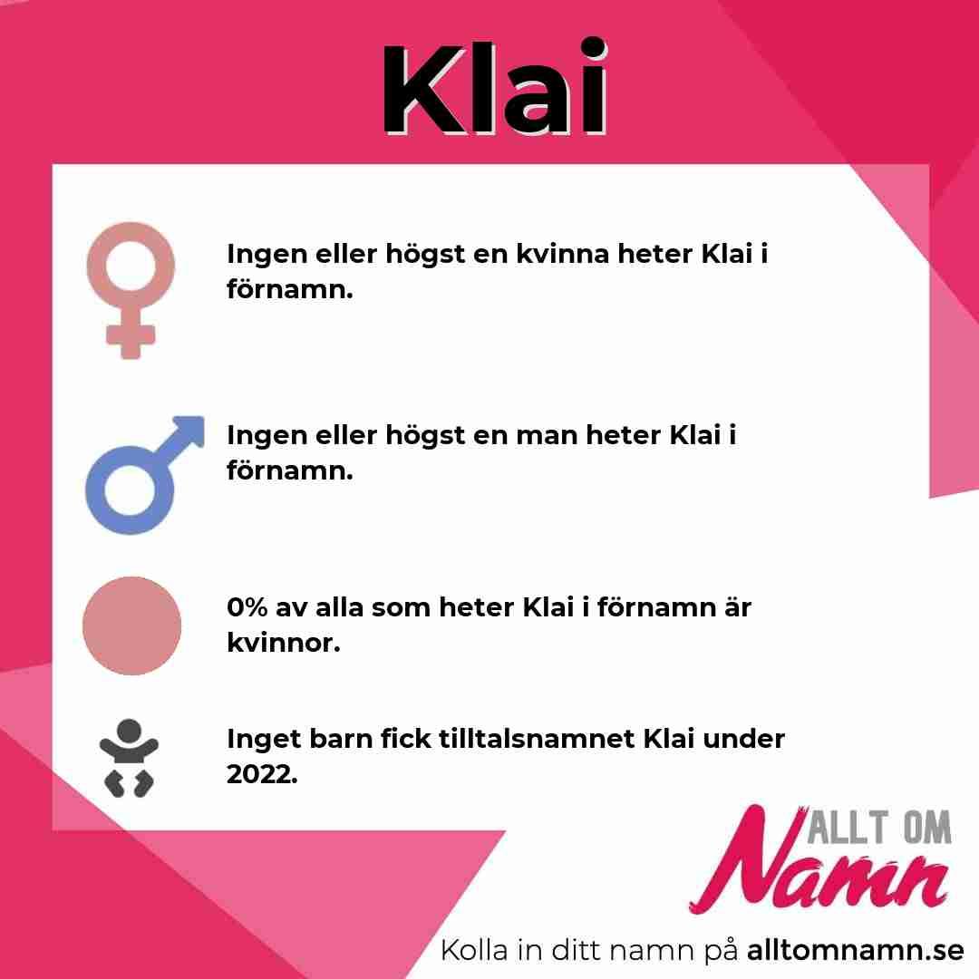 Bild som visar hur många som heter Klai