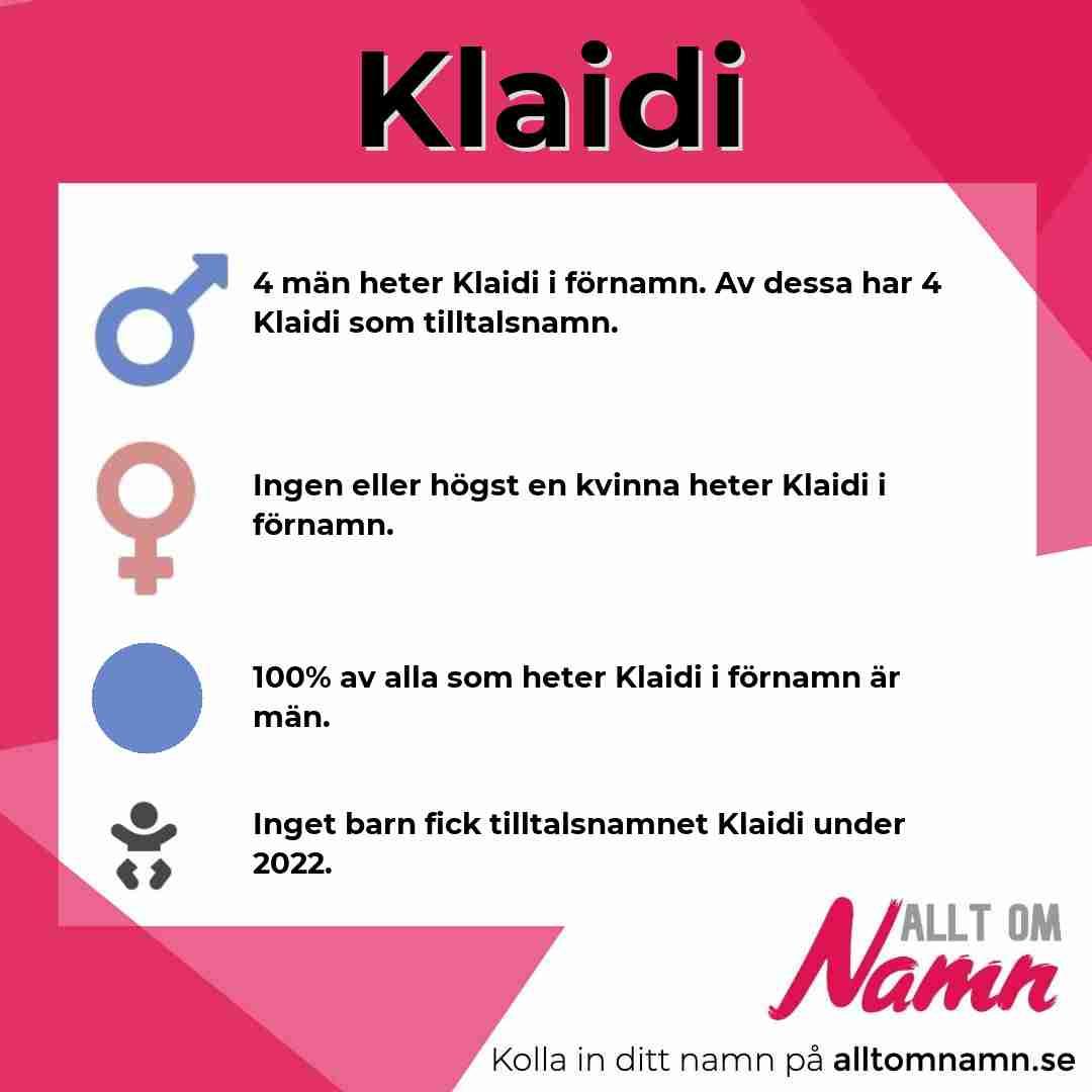Bild som visar hur många som heter Klaidi