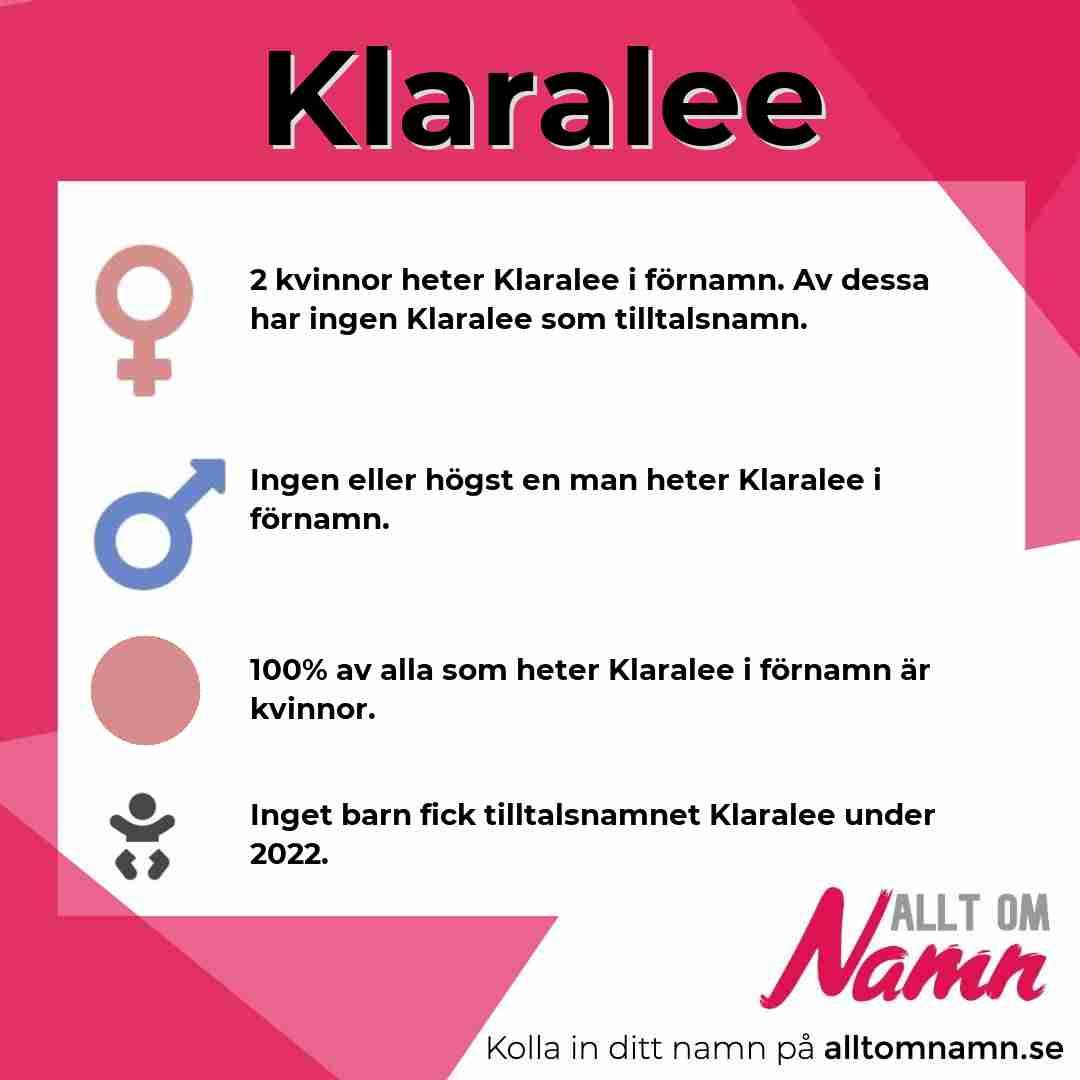 Bild som visar hur många som heter Klaralee