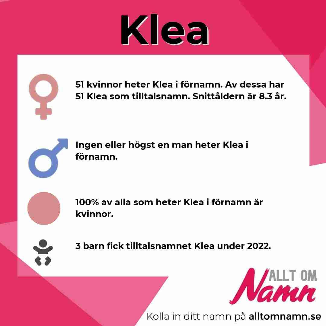 Bild som visar hur många som heter Klea
