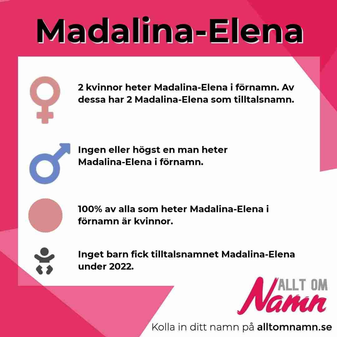 Bild som visar hur många som heter Madalina-Elena