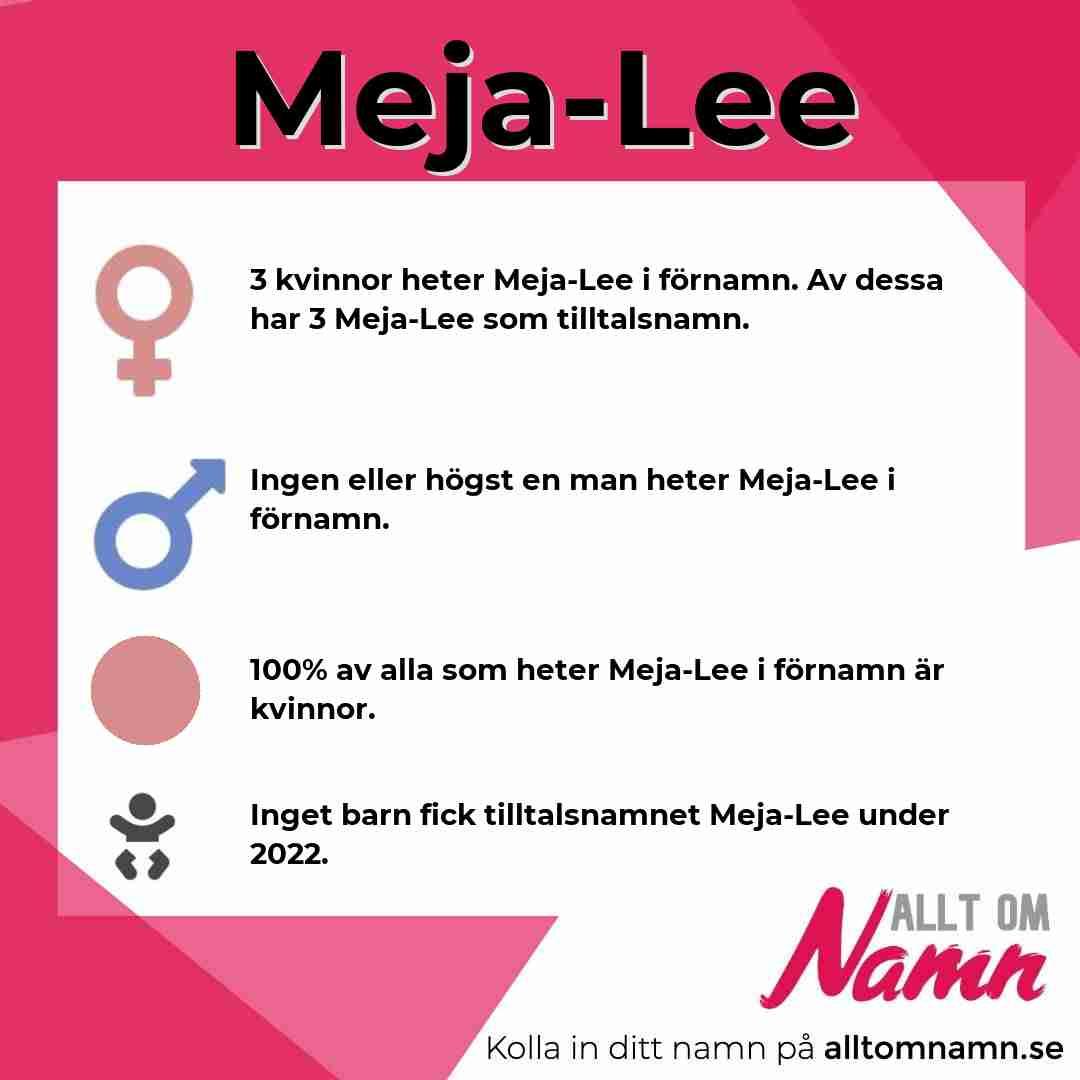 Bild som visar hur många som heter Meja-Lee