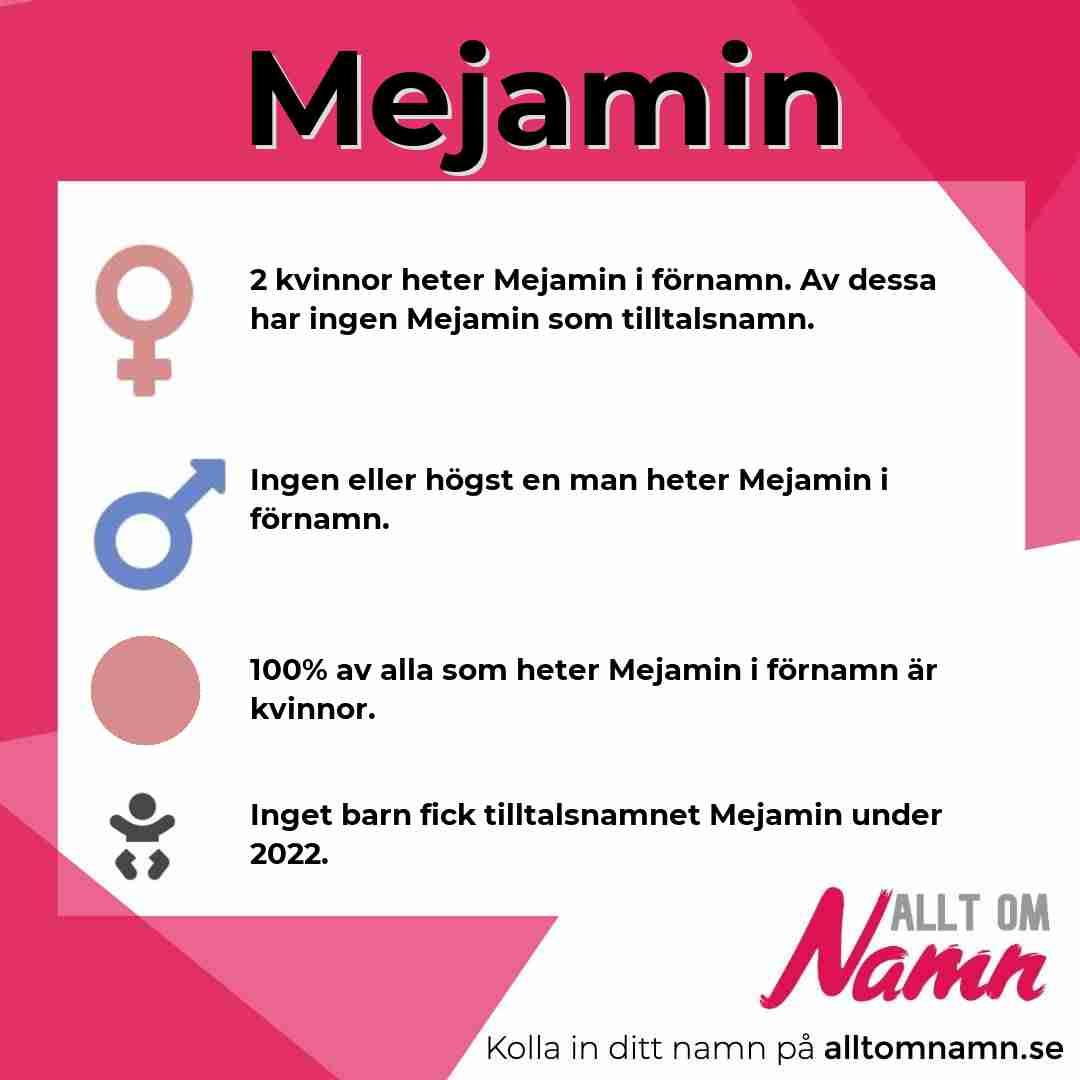 Bild som visar hur många som heter Mejamin