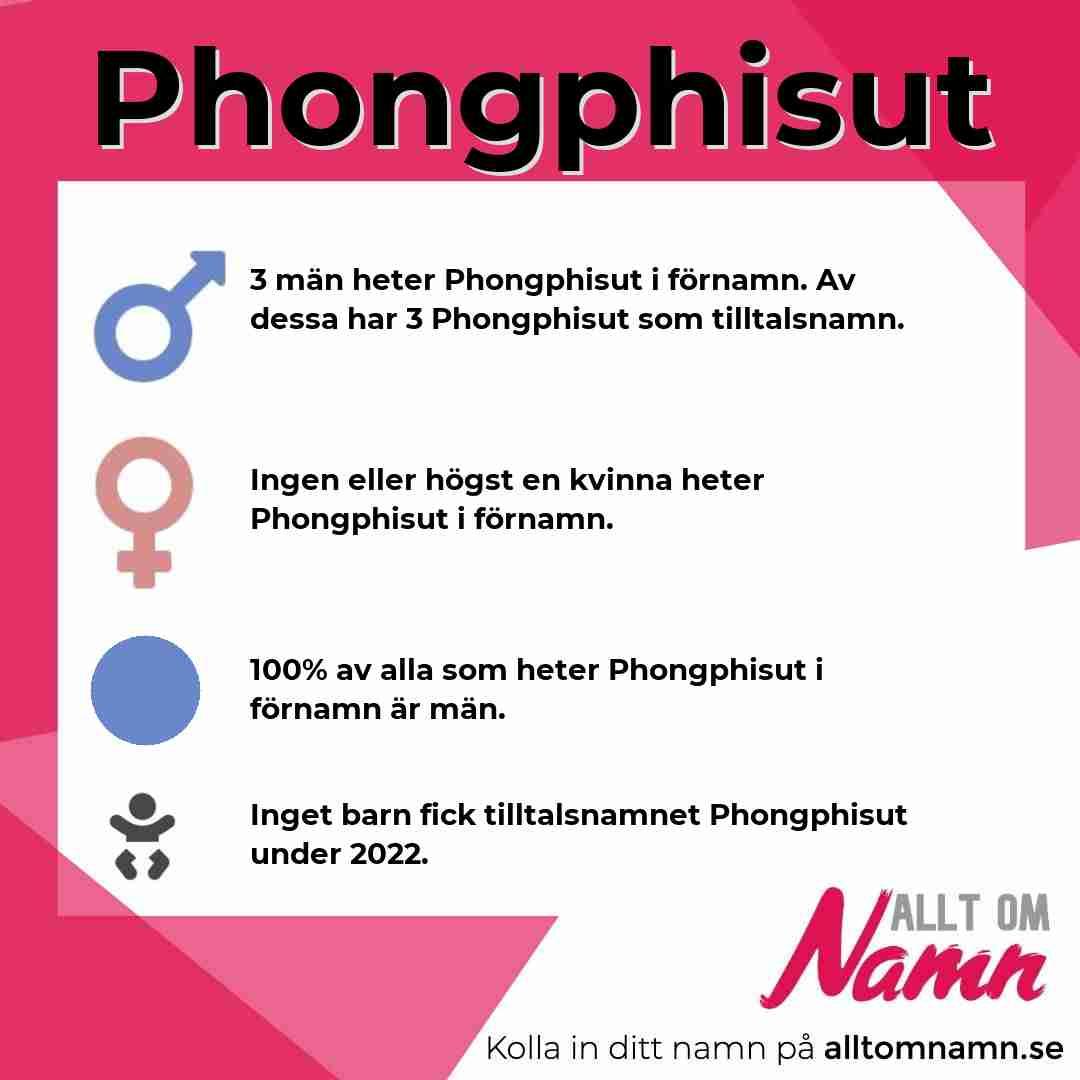 Bild som visar hur många som heter Phongphisut