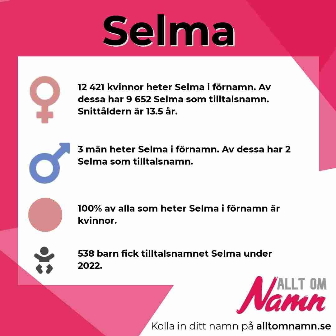 Bild som visar hur många som heter Selma