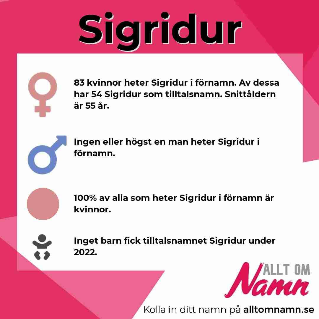Bild som visar hur många som heter Sigridur
