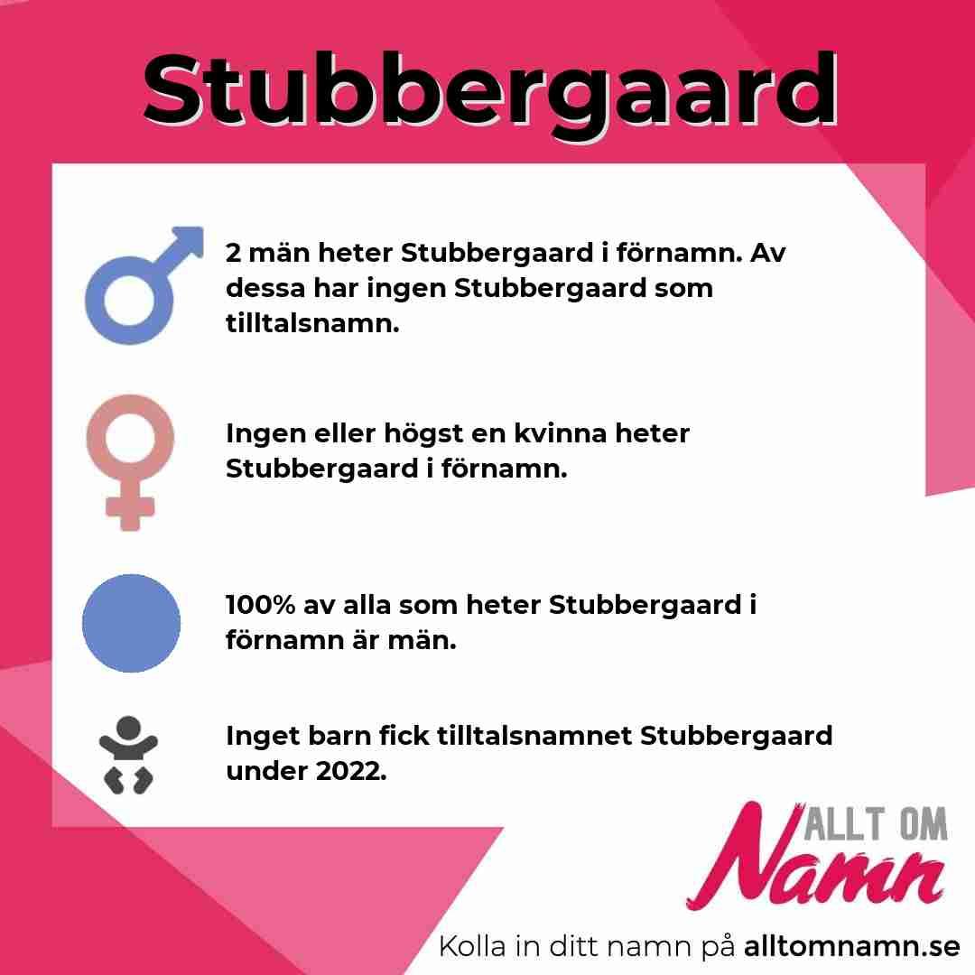 Bild som visar hur många som heter Stubbergaard